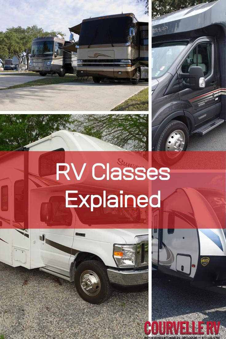 RV Classes Explained